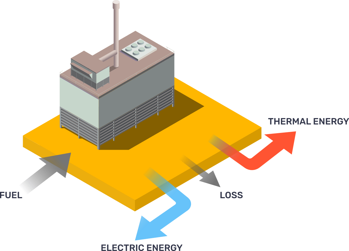 infographic-cogeneration.png