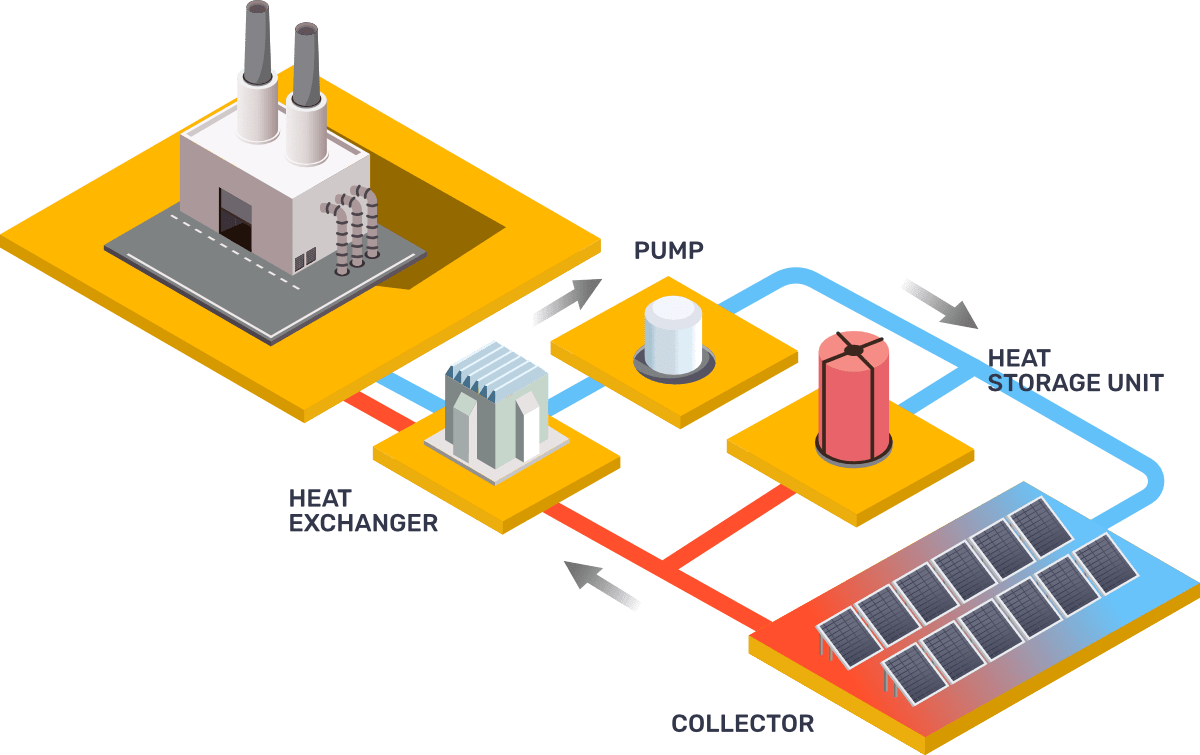 infographic-solar-industrial.png